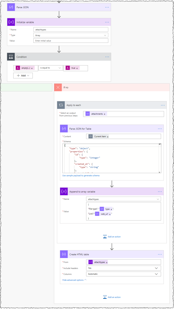 Using Flow to monitor activity in Yammer – buildbod com